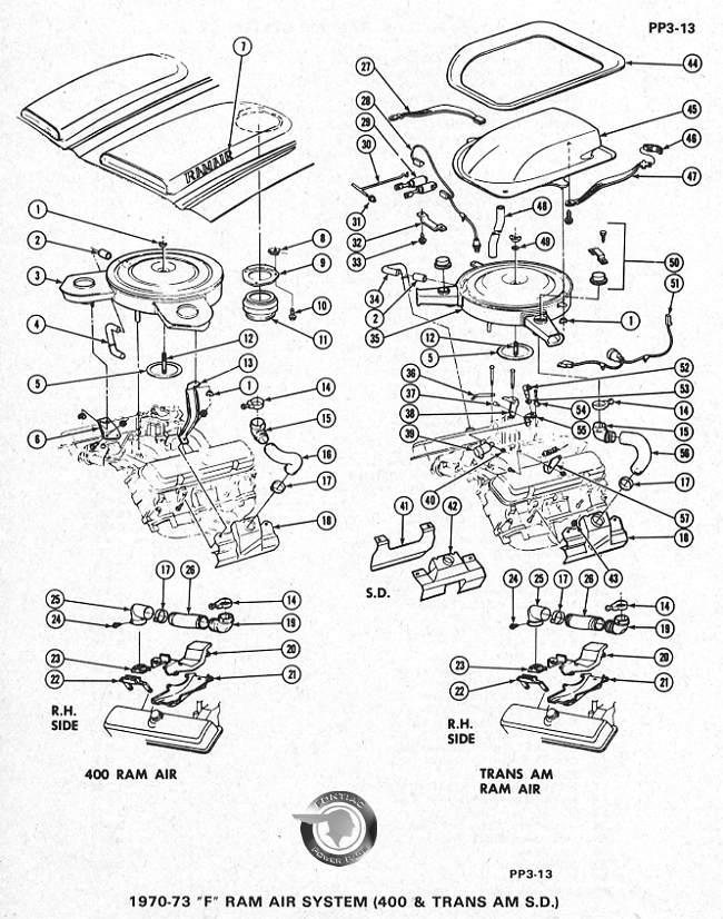 Pontiac Power Page