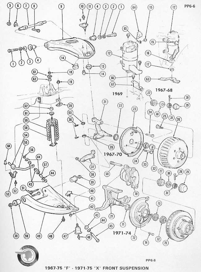 74 C10 Wiring Harness Identification